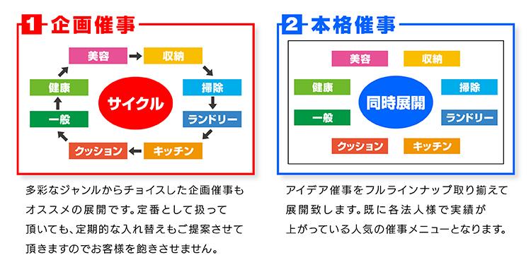 HP_取扱商品_アイデア_組み合わせ.jpg