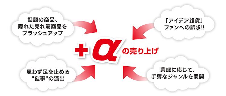 HP_取扱商品_アイデア_01.jpg